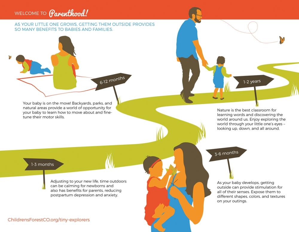 Childrens-Forest-Central-Oregon_brochure